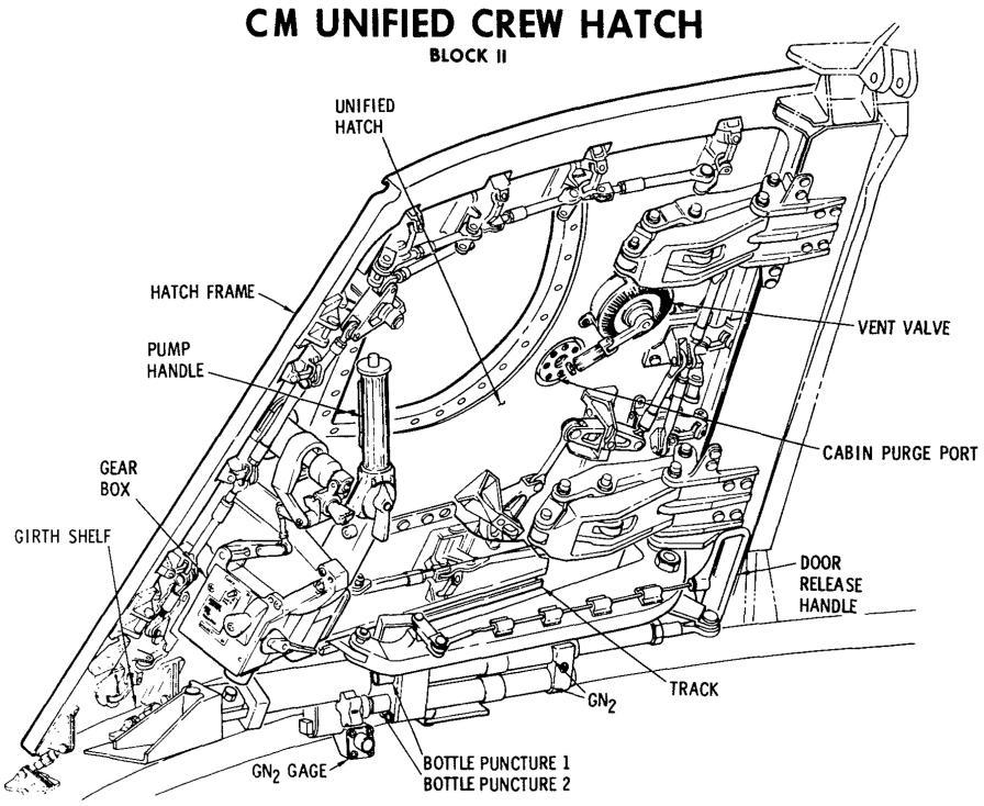unified  block ii  command module hatch