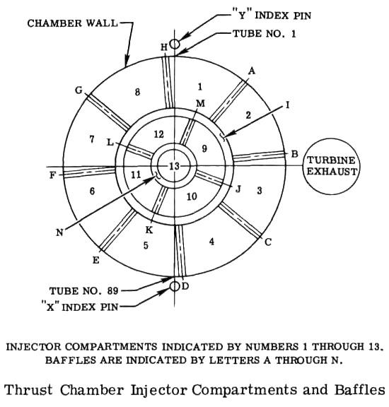 F1 Engine Injector Baffles – Injector Engine Diagram