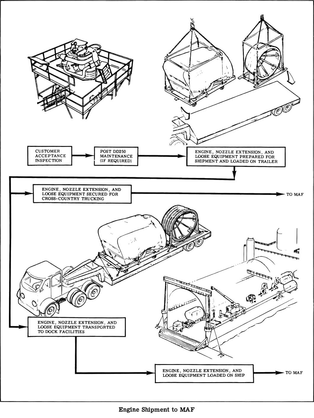 Peterbilt Truck Light Wiring Diagram Html