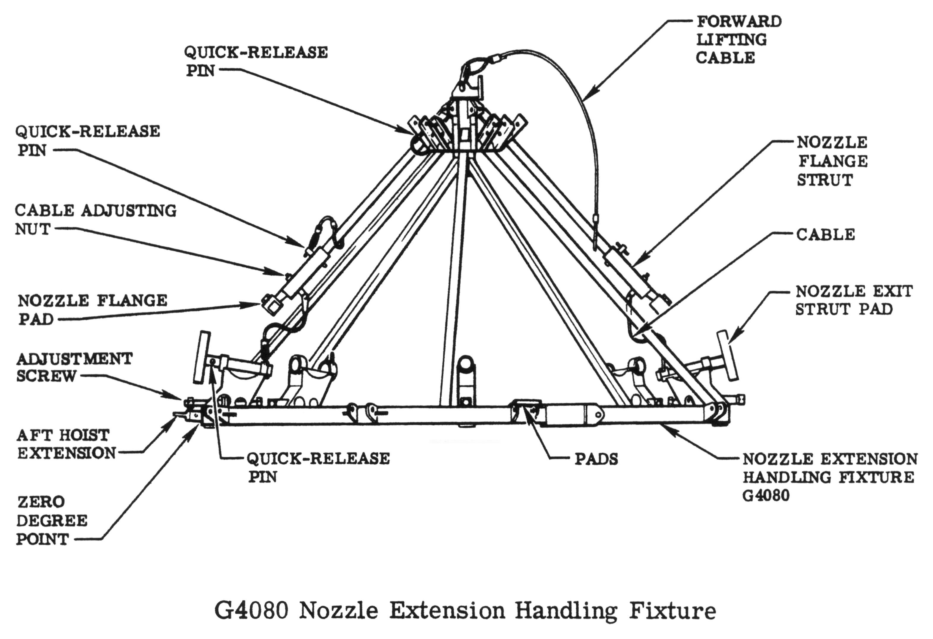 bridge crane electrical wiring diagrams