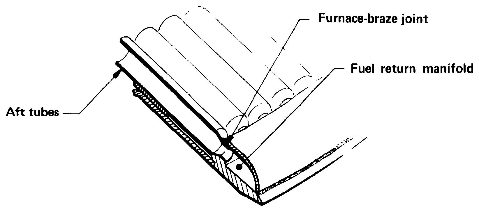 F1 Rocket Engine Diagram Electrical Wiring F 1 Thrust Chamber Cut Away