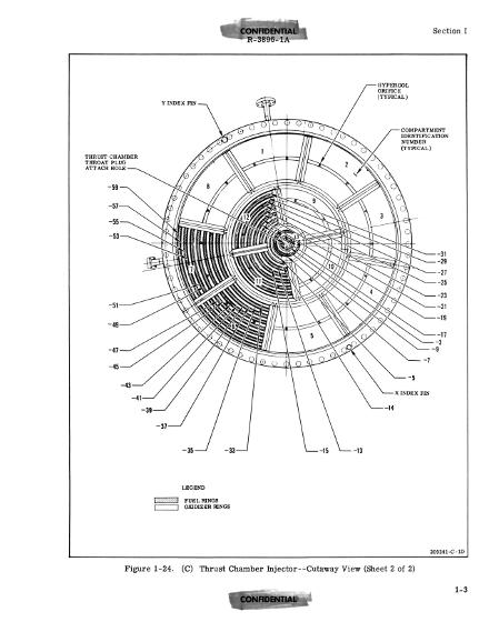 f 1 rocket engine technical manual supplement r 3896 1a rh heroicrelics org Advantages of Manual Data Processing Advantages of Manual Data Processing