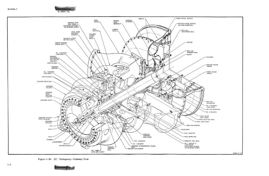 rocket engine pump diagram  rocket  free engine image for