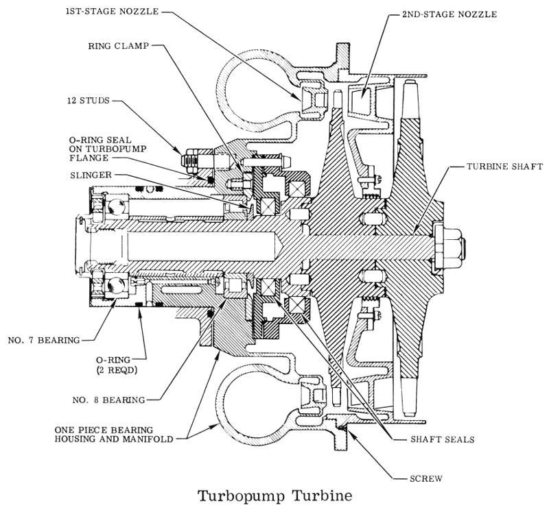 swan v2 compressor pdf manual