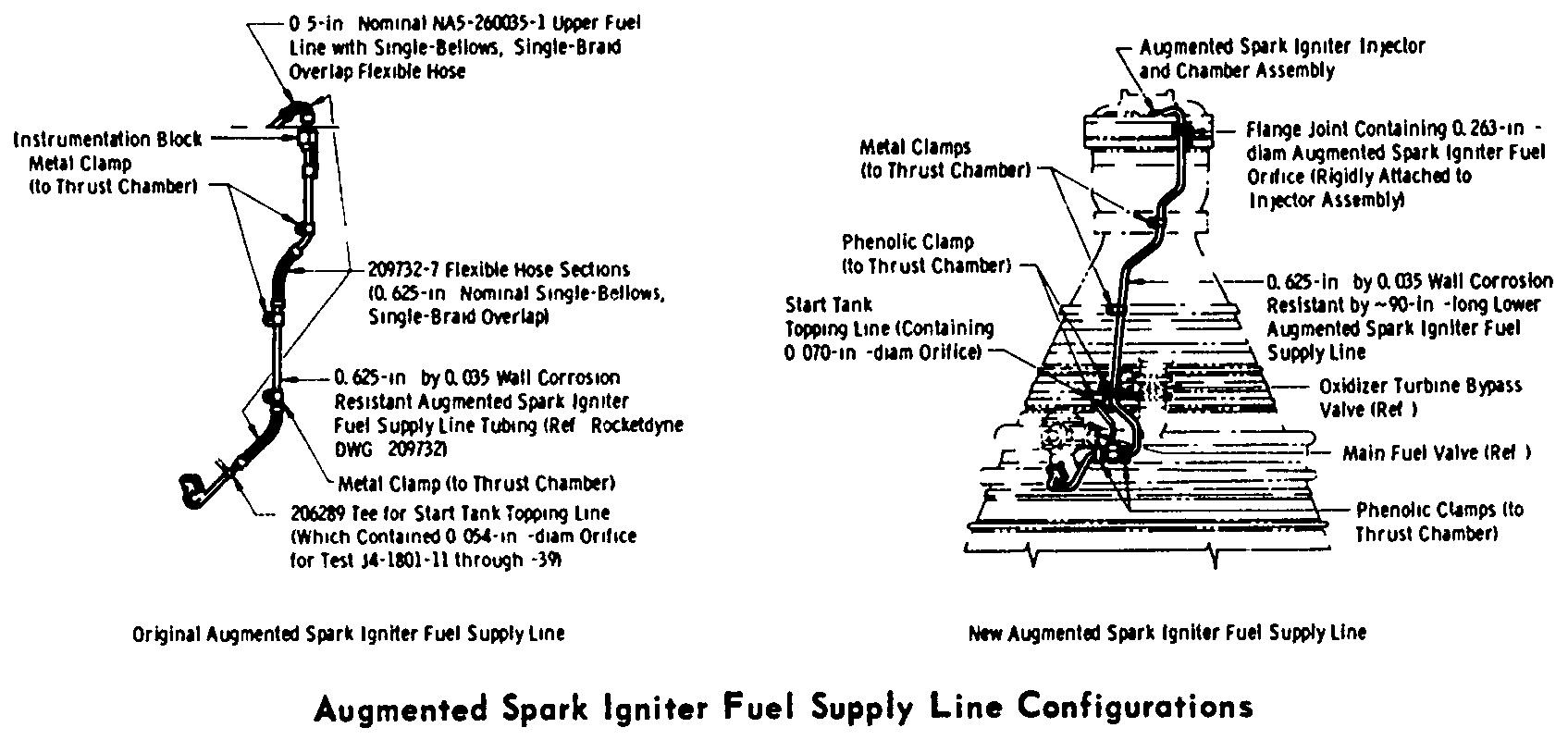 J-2 rocket engine augmented spark igniter ASI