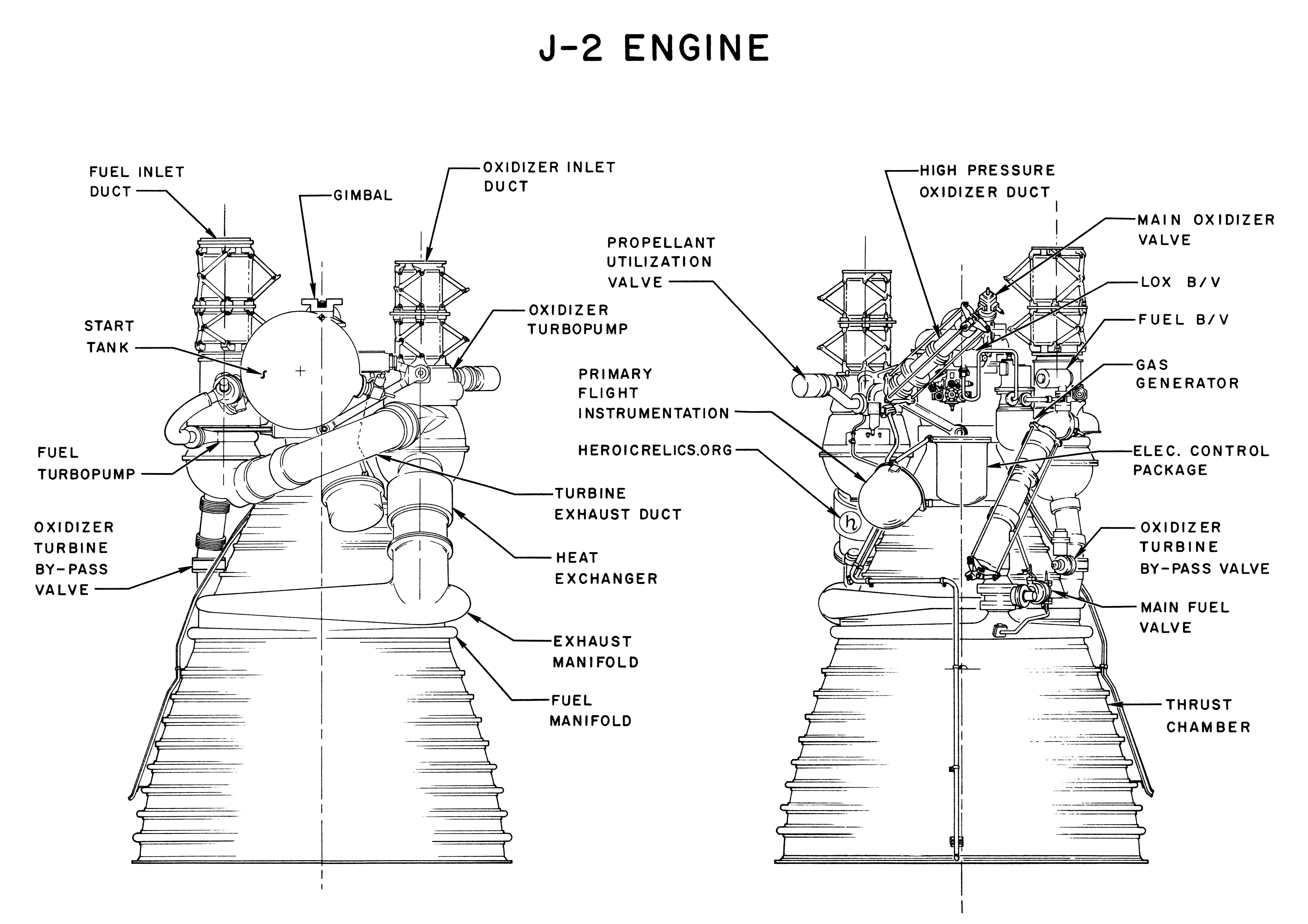 [DIAGRAM_38IU]  J-2 With Callouts | 2 Engine Diagram |  | Heroic Relics