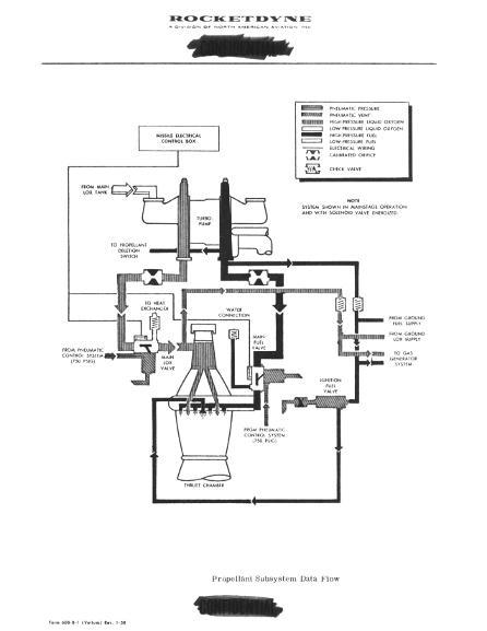 Missile Engine Diagram Wiring Diagram Ebook