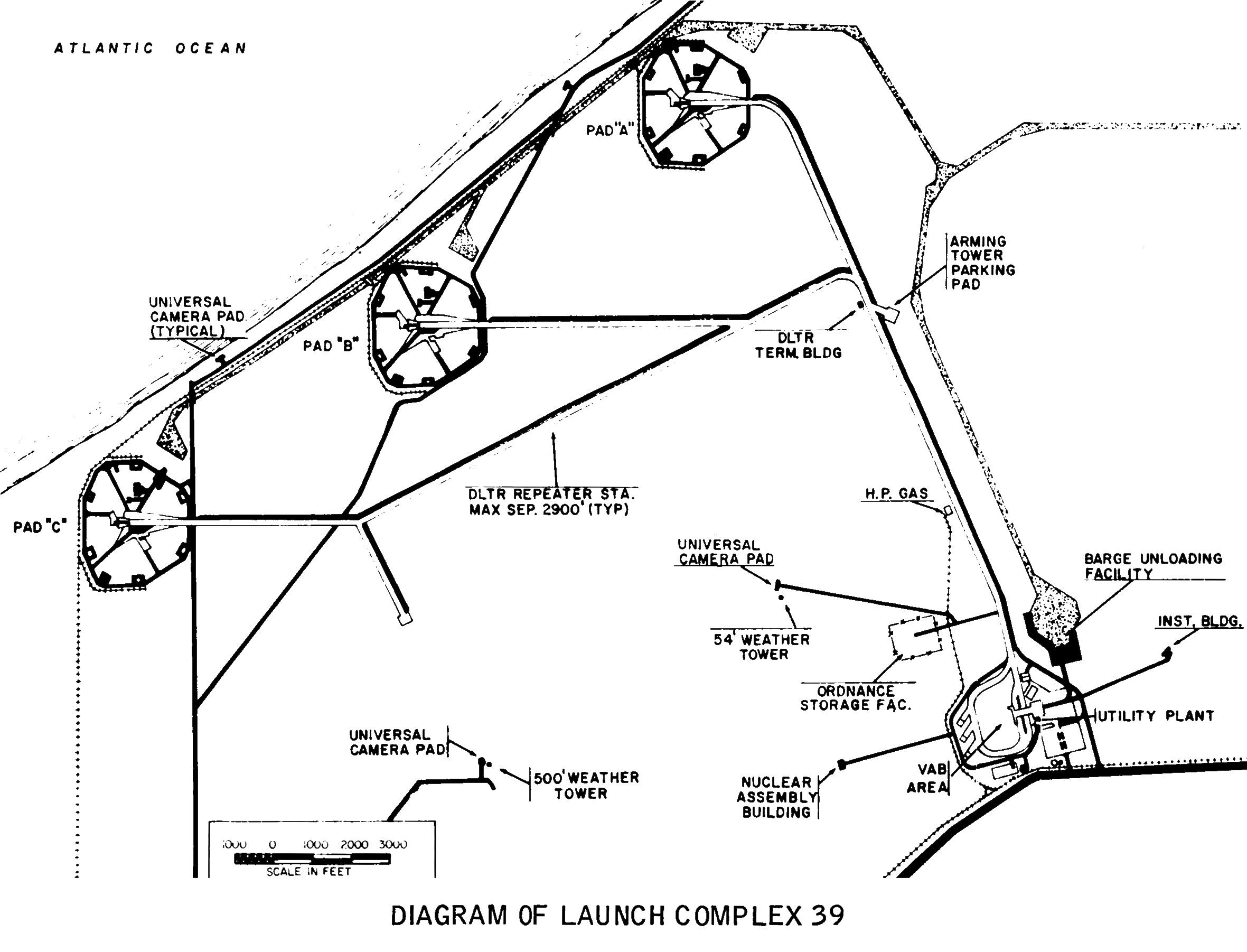 Launch Complex Diagram - House Wiring Diagram Symbols •