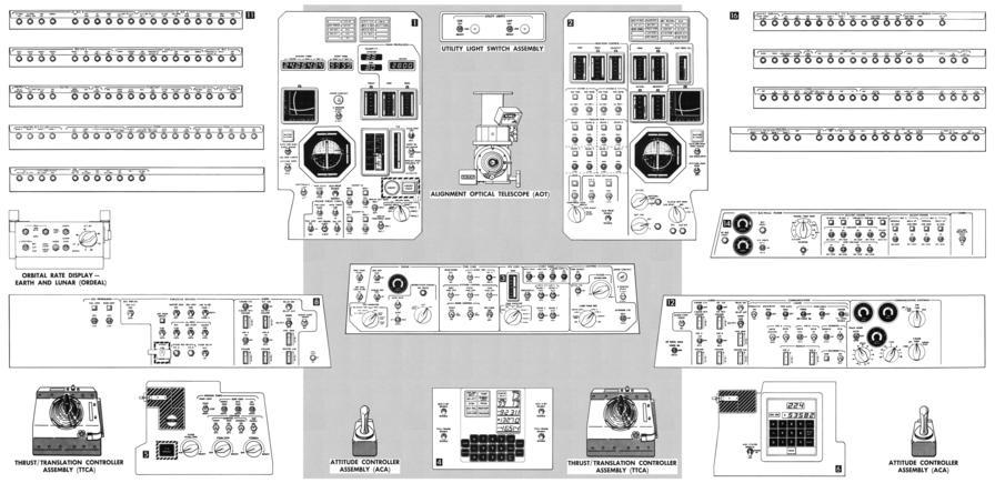 apollo capsule control panel - photo #47