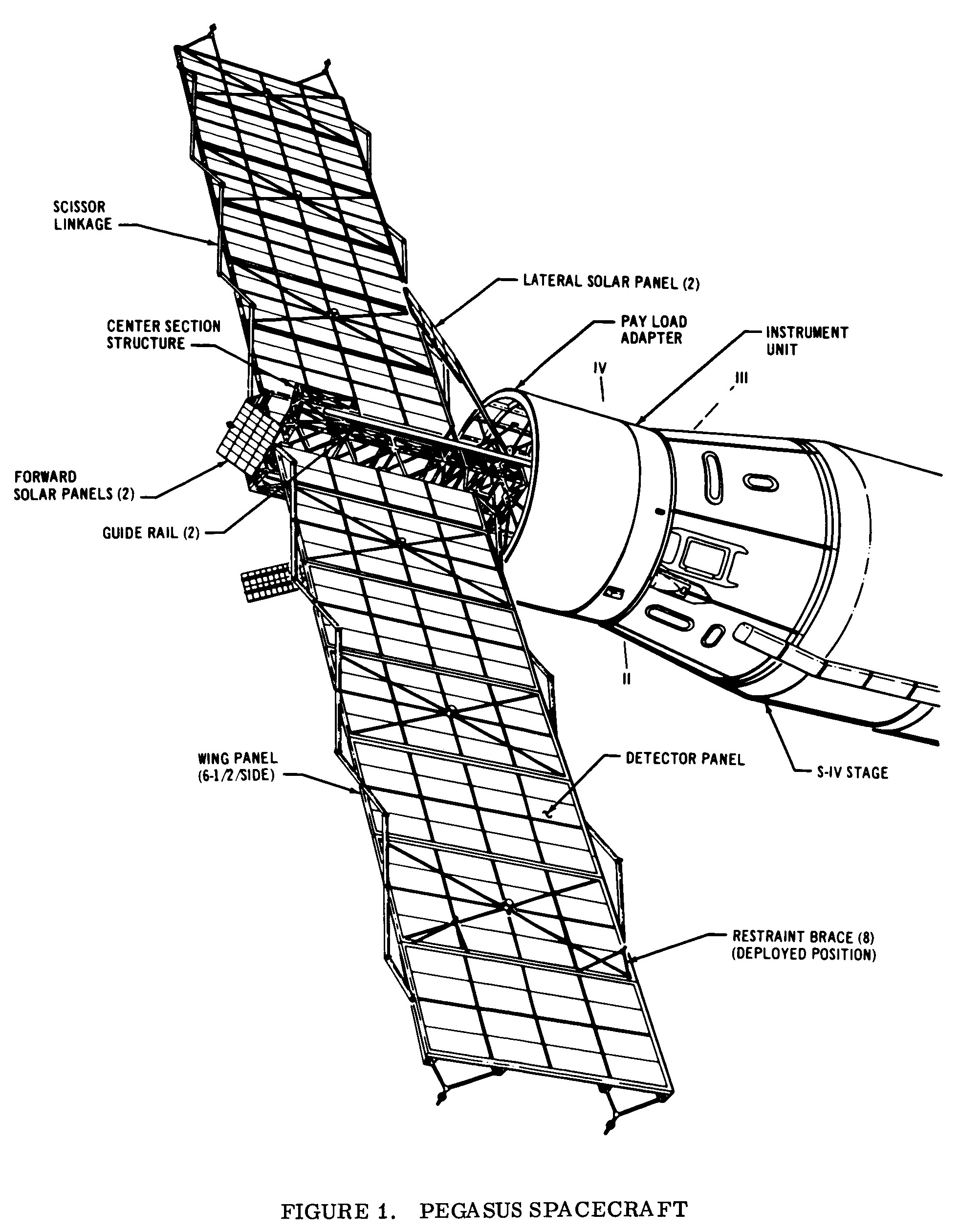 apollo spacecraft diagram space craft t spacecraft