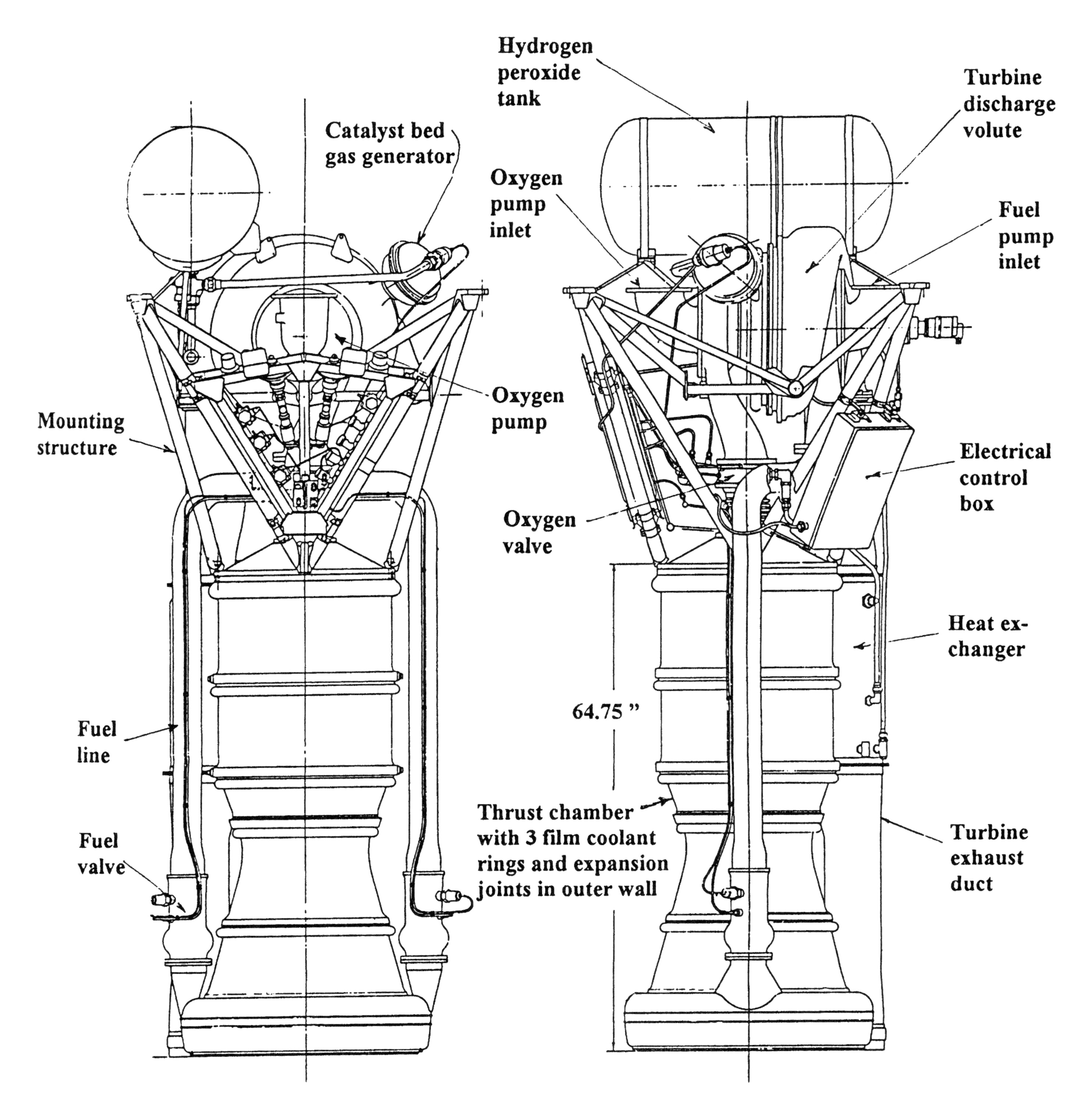 v2 engine diagram
