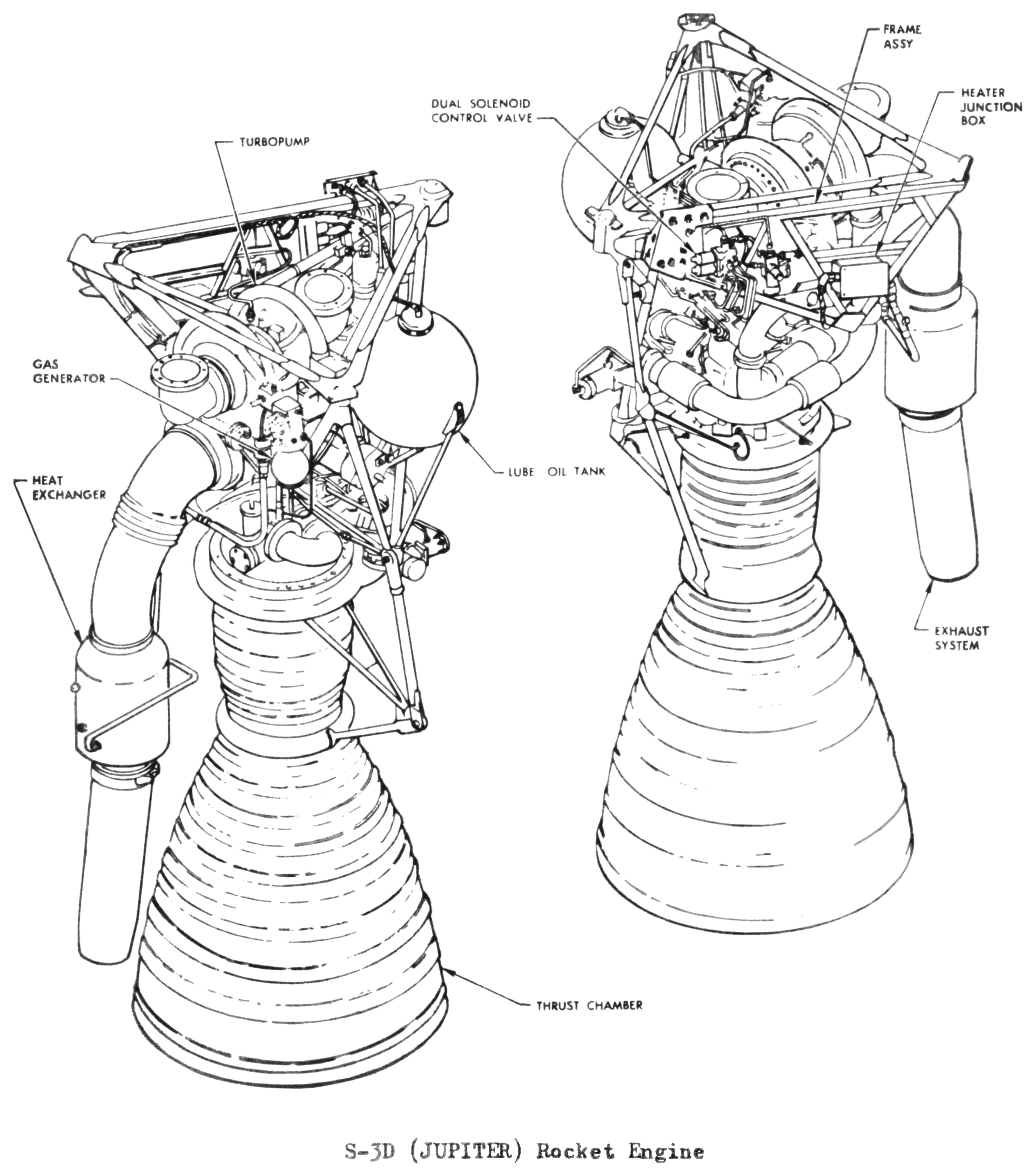 s 3d rocket engine overview