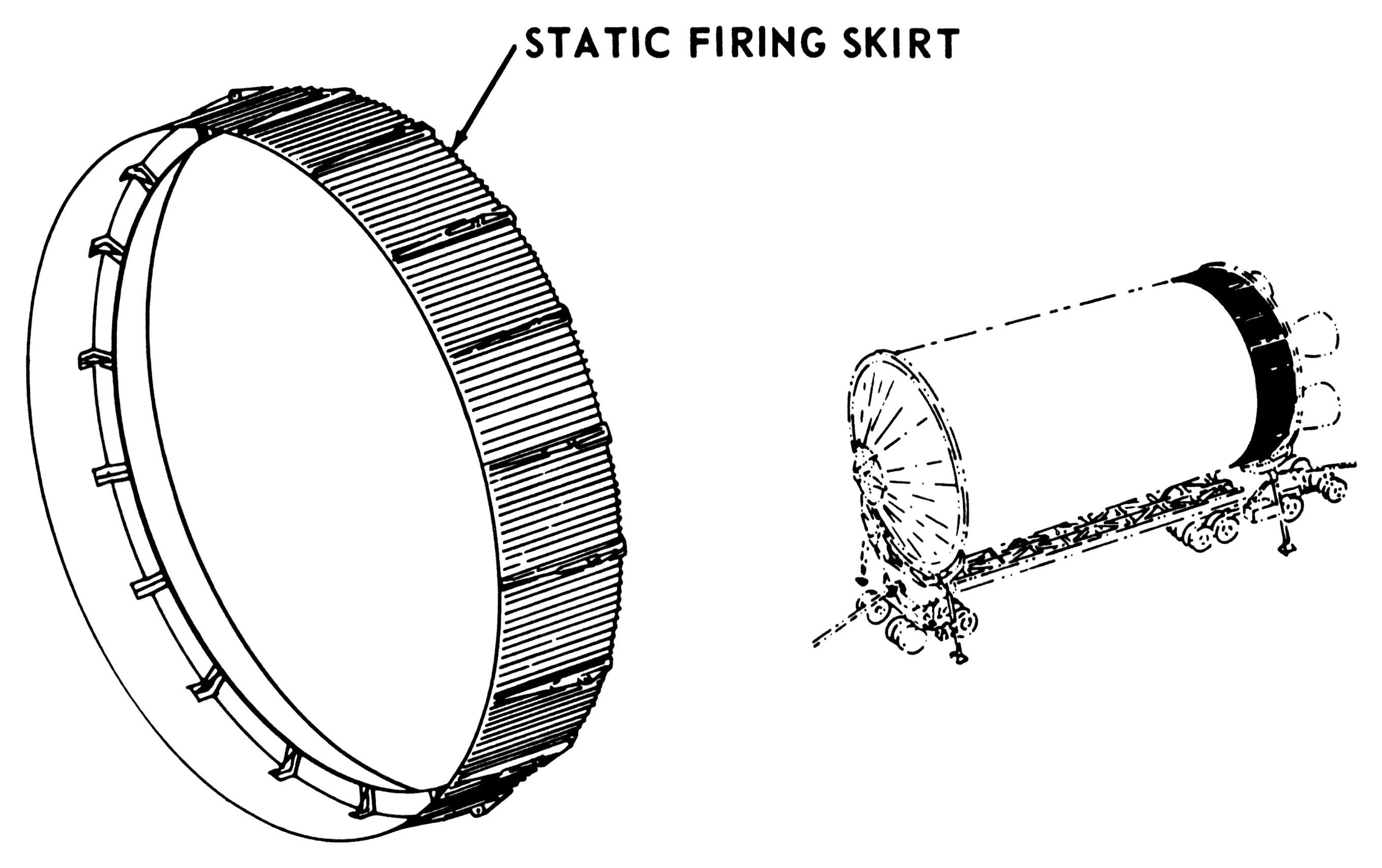 Оборудование юбки