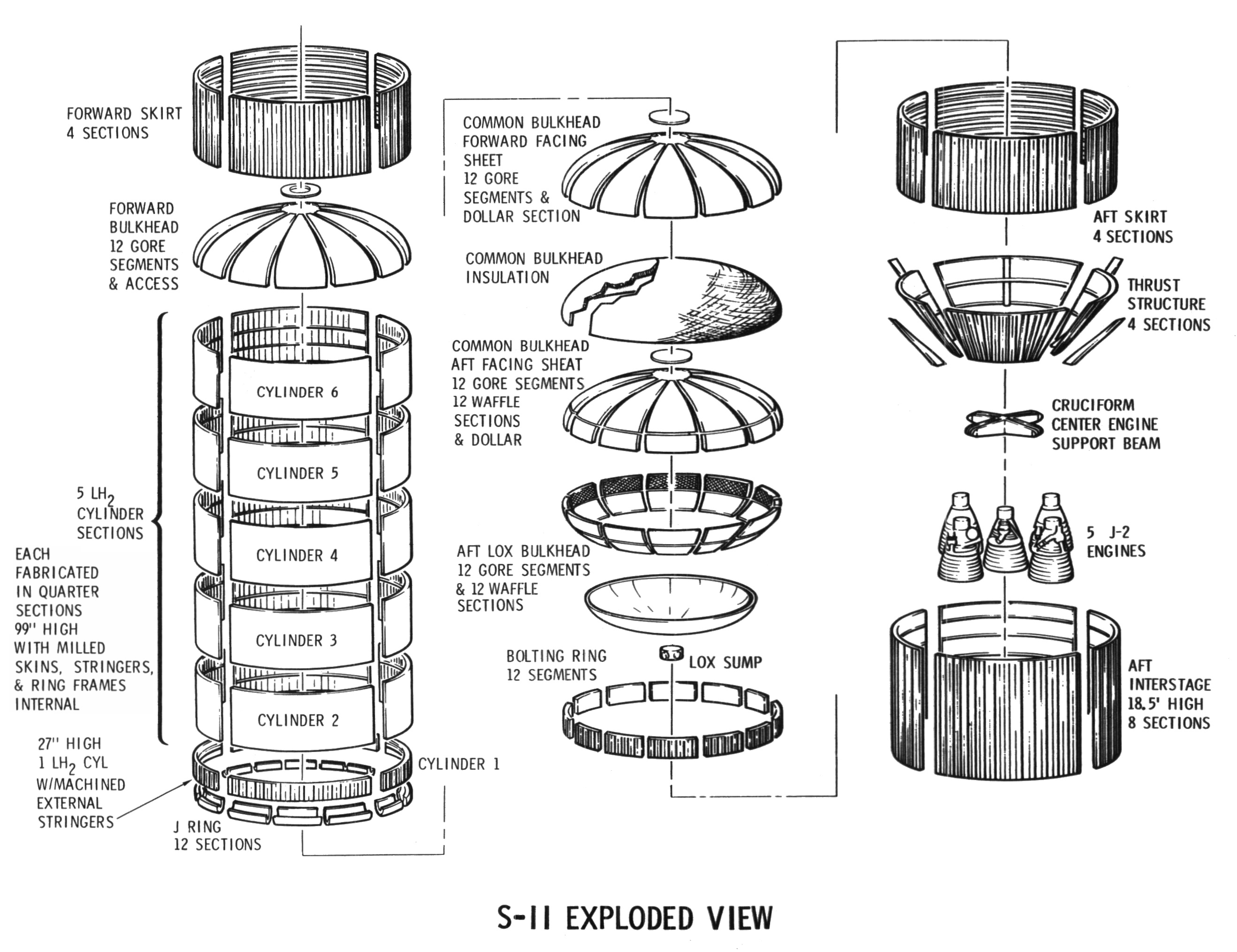 File Helicopter AnatomySVG together with 72328 together with I I Pus besides Cat Pump 8058 Direct Drive Gearbox as well Cylinder Block Automobile. on exploded diagram of engine