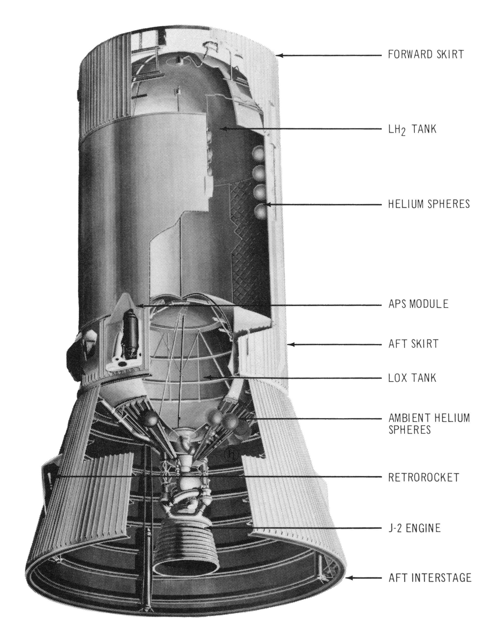 S-IVB (Saturn V) Overview