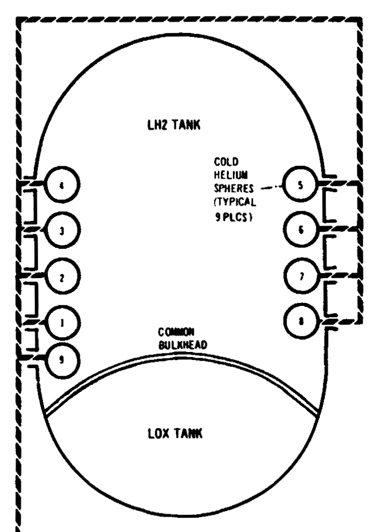 saturn v rocket diagram  saturn  auto wiring diagram