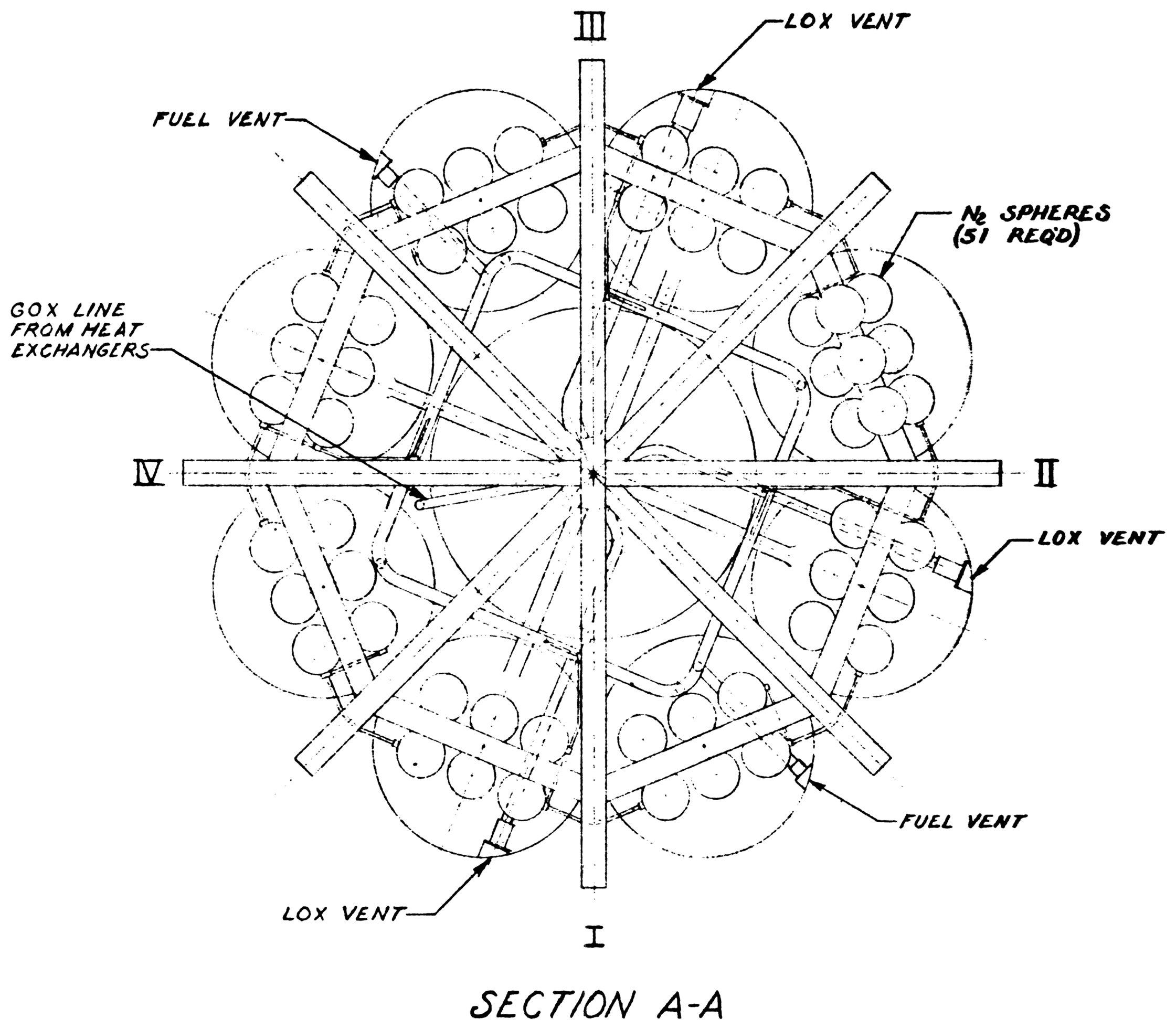 spiders diagram