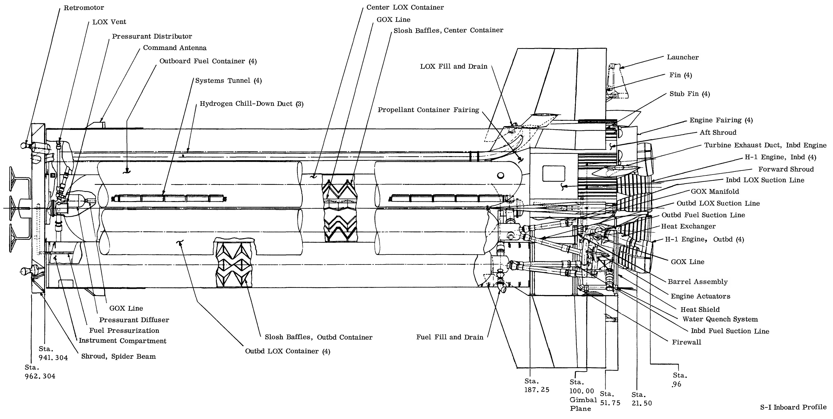 Snap Saturn Rocket Diagram Get Free Image About Wiring V Engine Stage Ib