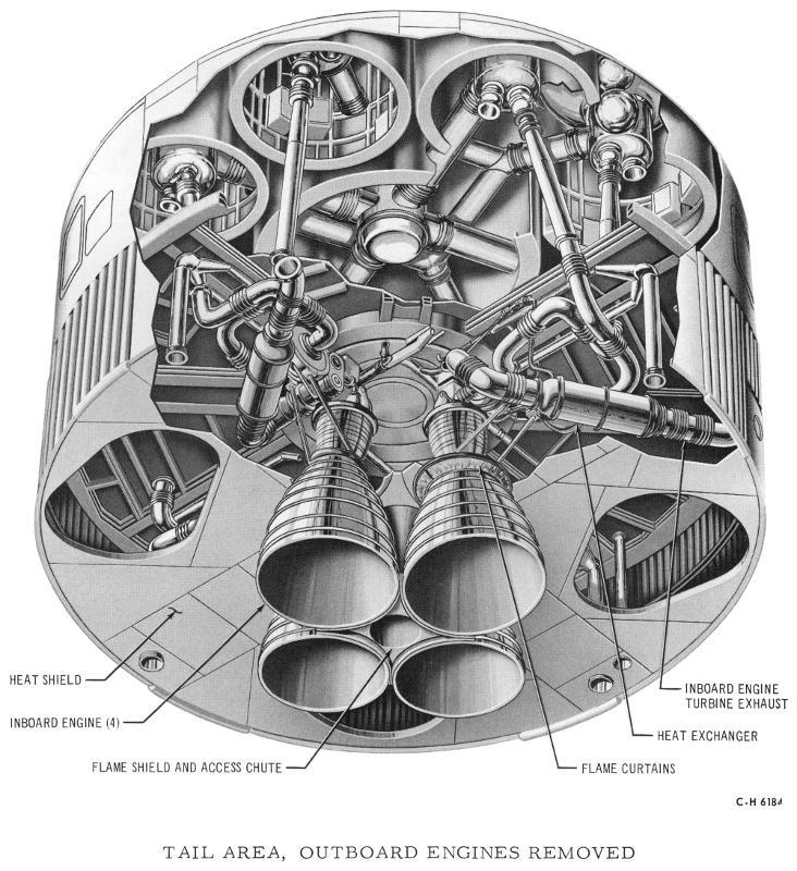 Saturn I  Ib Turbine Exhaust