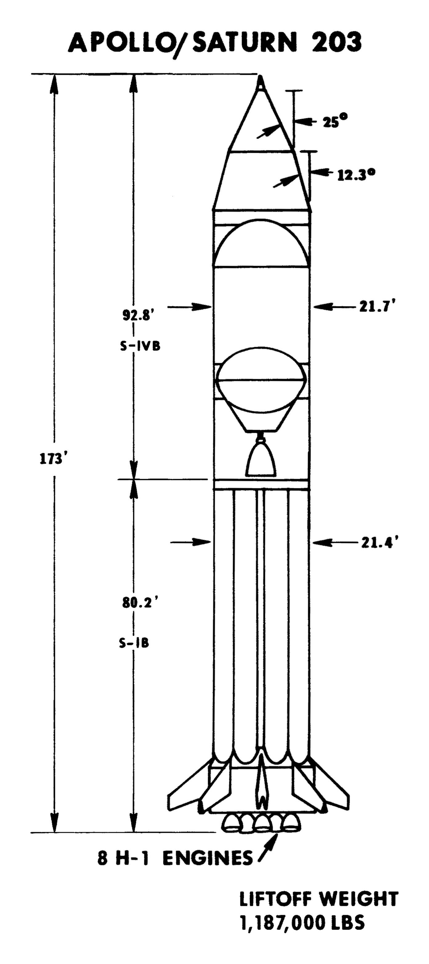 general saturn ib diagrams saturn ib as 203 aka sa 203 the liquid hydrogen experiment