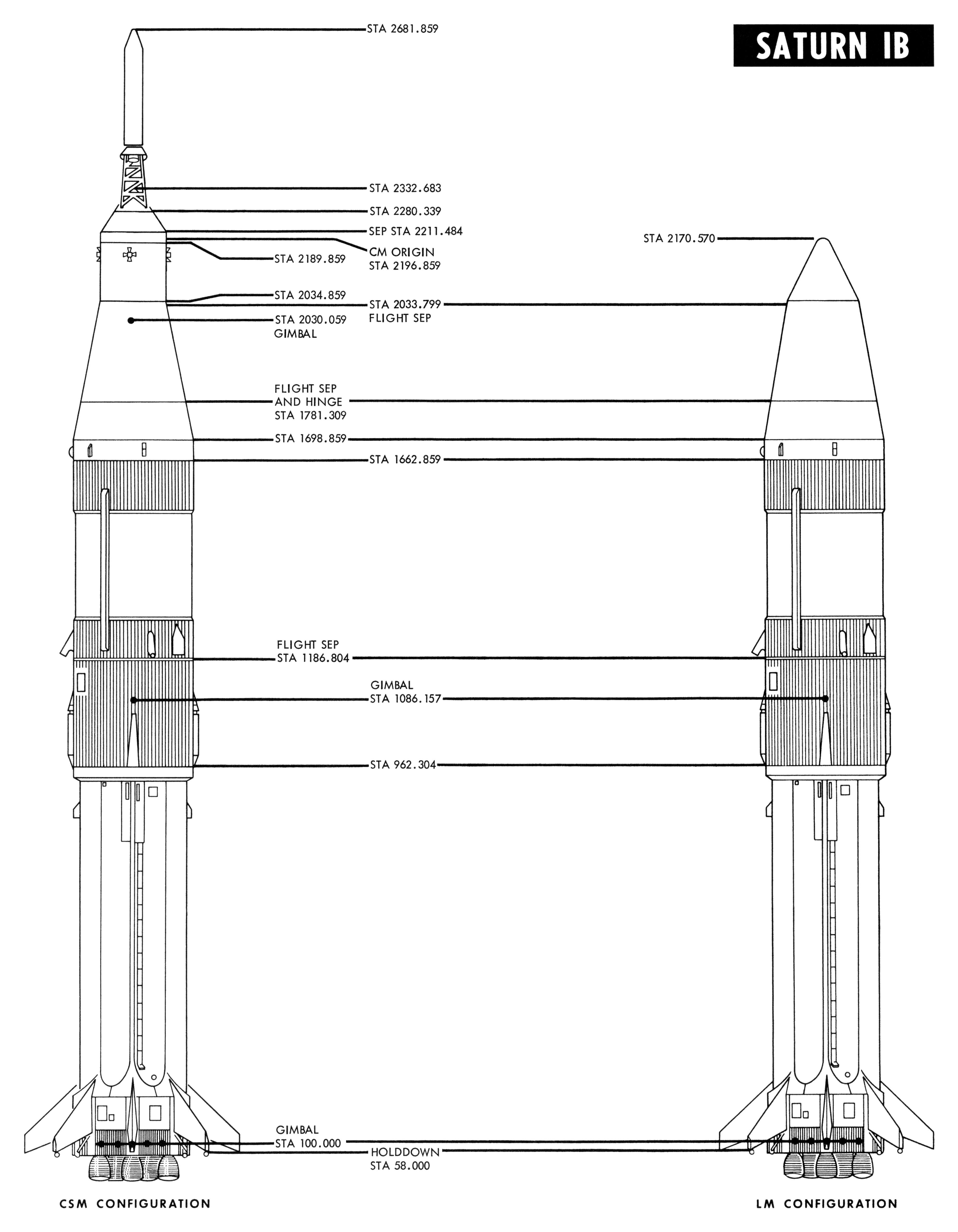 General Saturn IB Diagrams