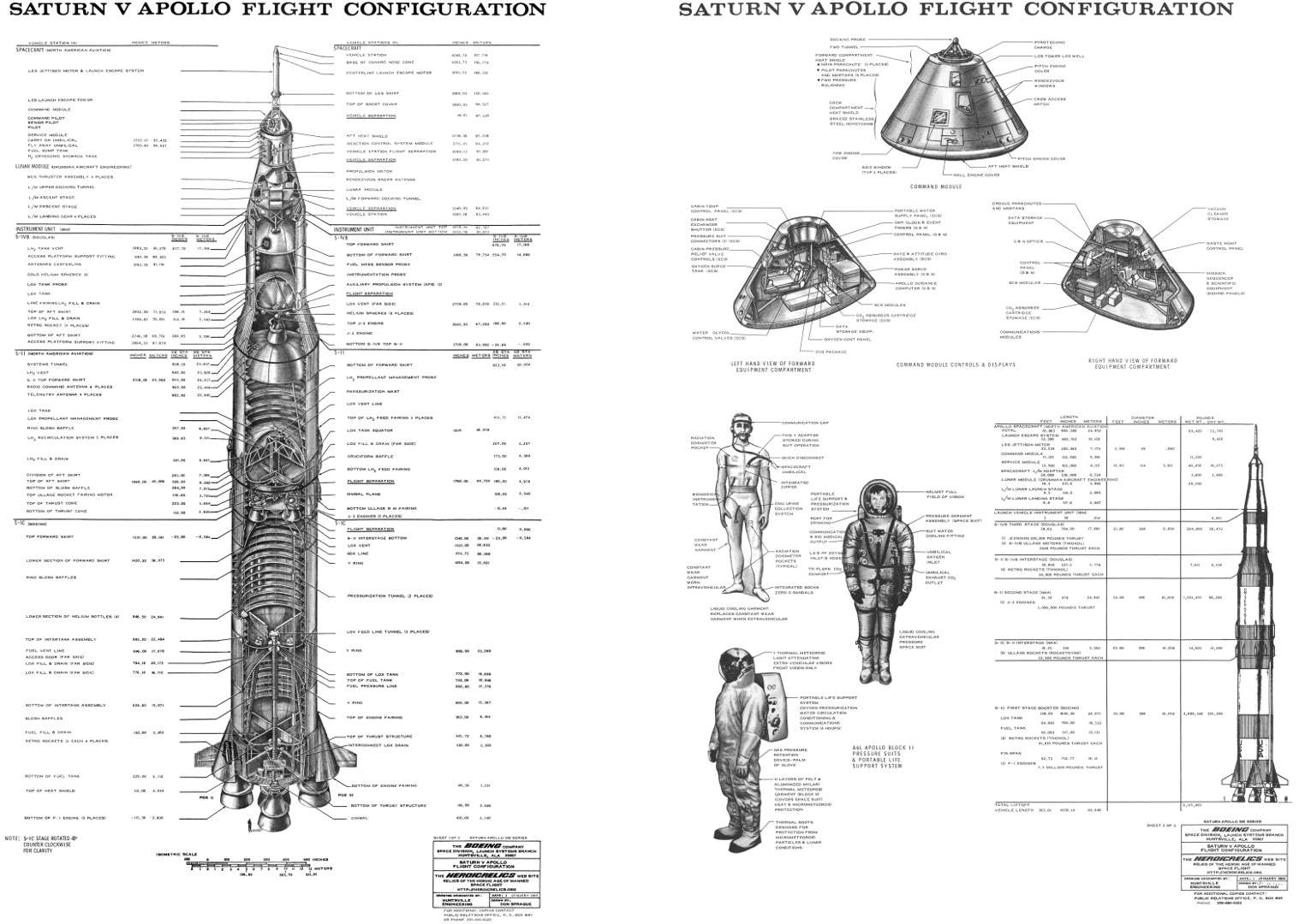 apollo saturn v blueprint
