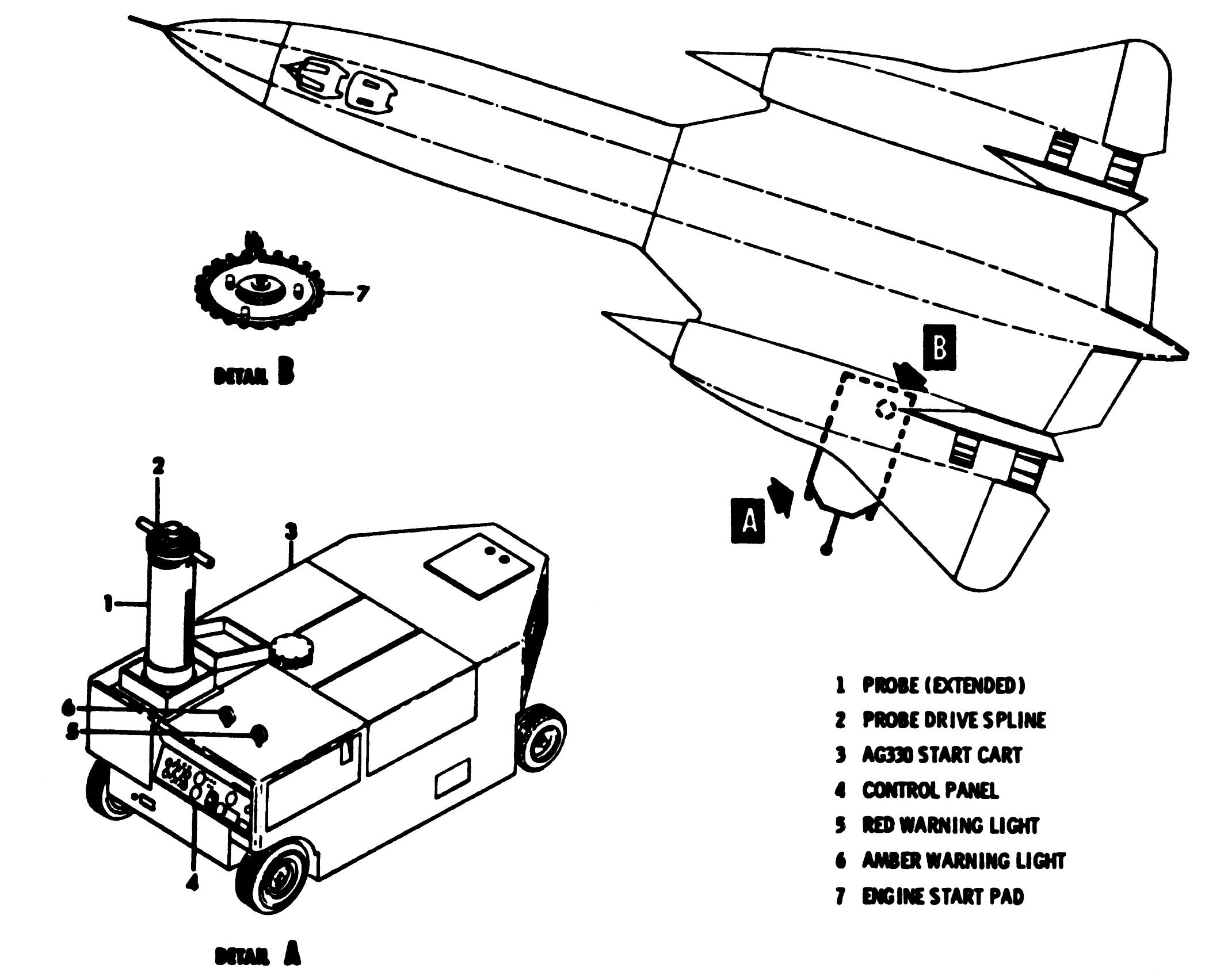 SR-71, A-12, YF-12A AG-330 Buick start