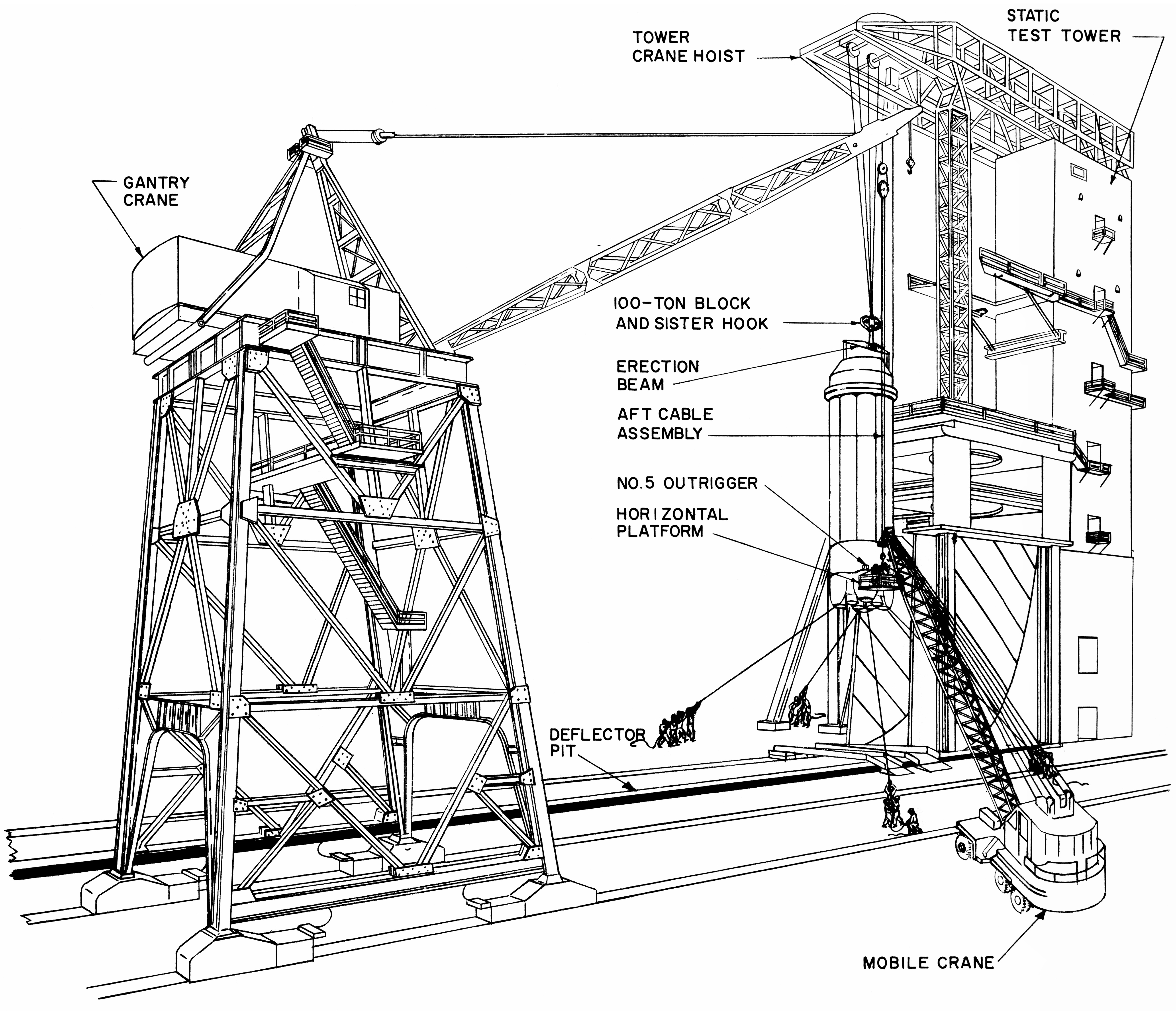 Jib Crane Parts Drawing : Msfc static test stand gantry crane