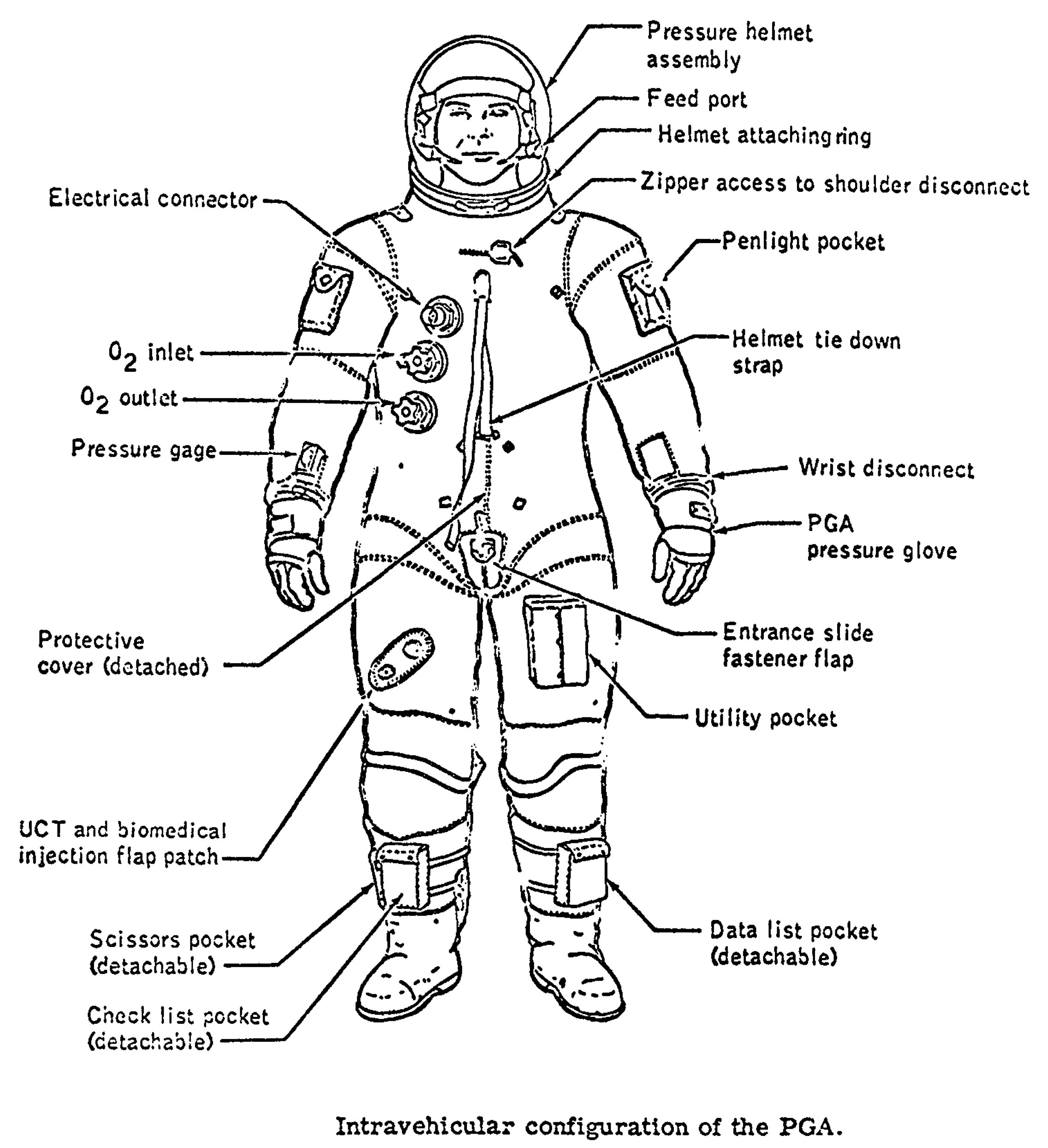 space suit labeled - photo #8