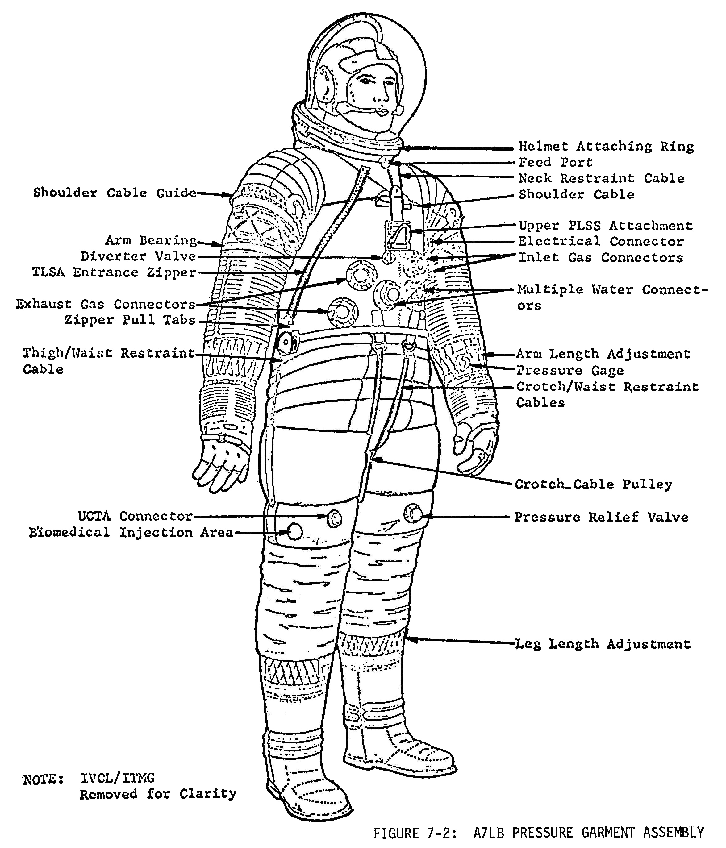 space suit layers diagram - photo #17