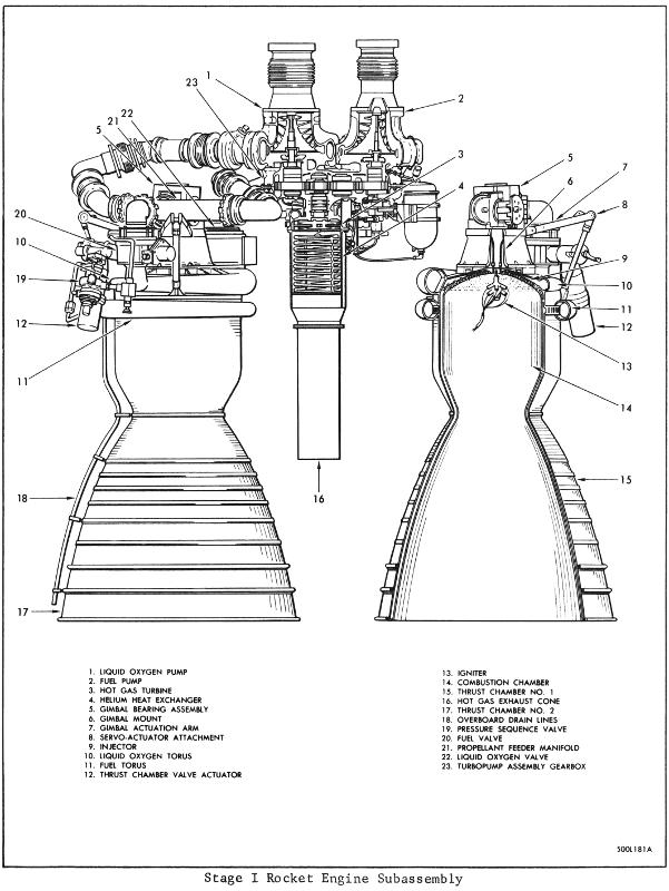 Titan I Stage 1 engine LR-87