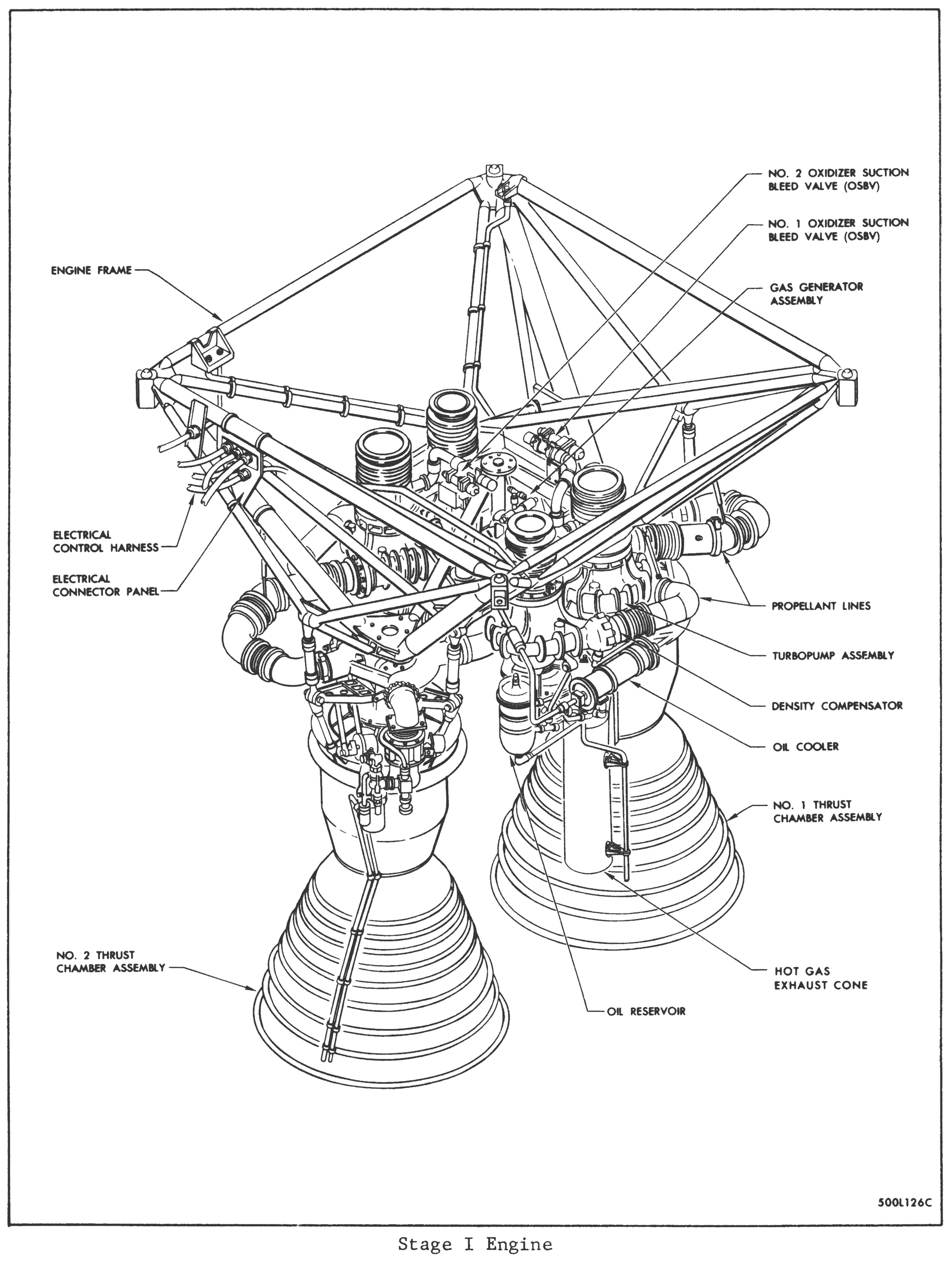 titan i first stage engines (lr 87)  diagram of the first gas engine #12