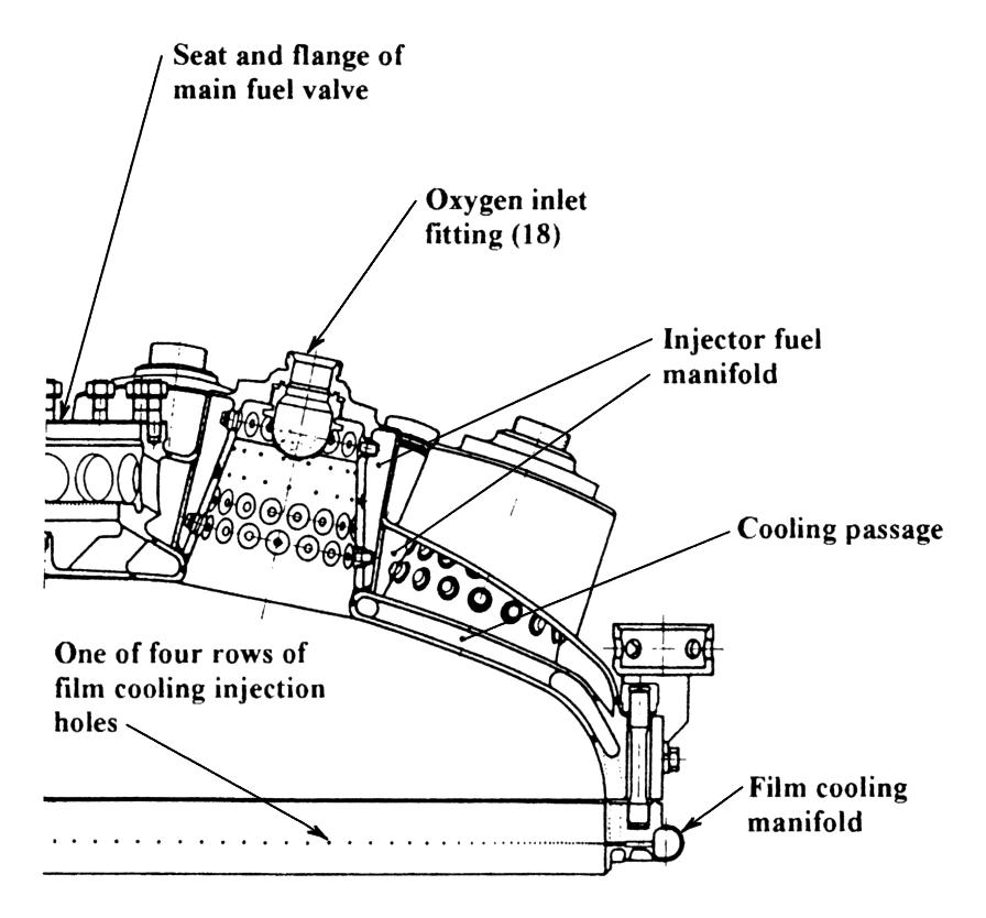 Rocket Engine  bustion besides Rocketdyne J 2 as well Gallery models apollo moreover The Most Detailed Saturn V Cutaway Weve Ever Seen 1525907048 besides Cutaway. on saturn f1 engine technical diagram