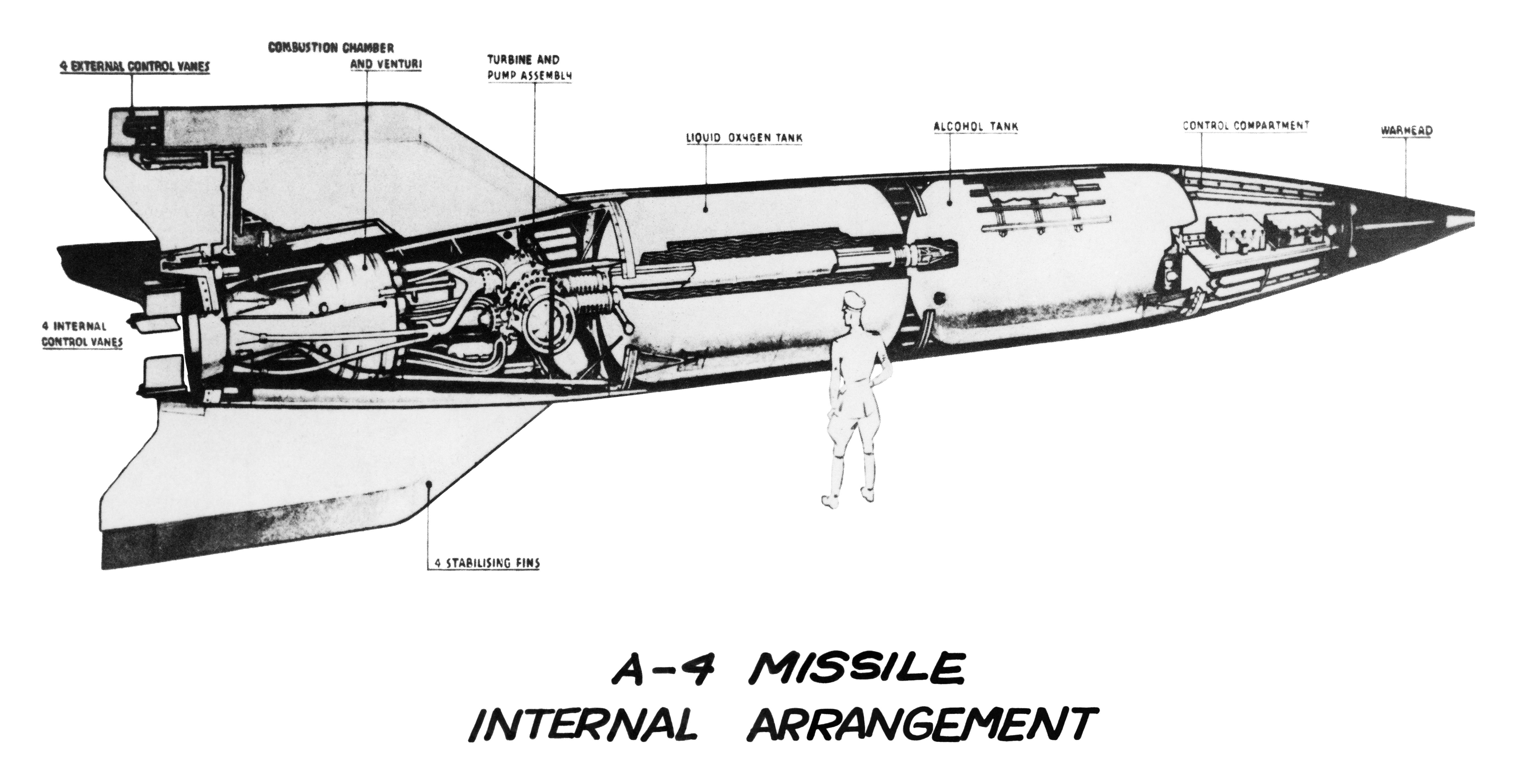 V 2 Rocket Diagram Experts Of Wiring Ship Engine Cutaways Rh Heroicrelics Org F 1